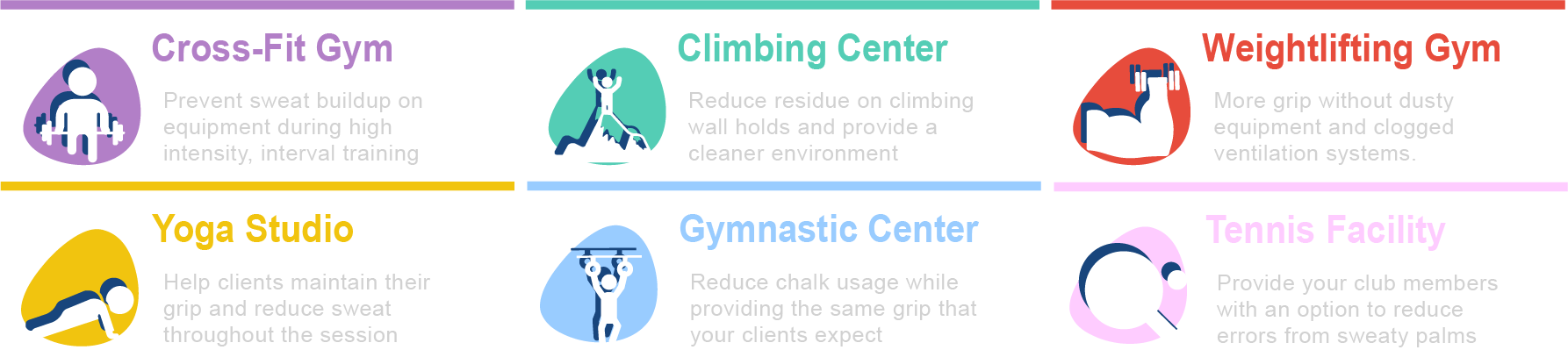 Chak Products liquid chalk provides benefits for cross-fit centers, climbing centers, weightlifting gyms, yoga studios, gymnastic centers, and tennis facilities. Reduces dust and mess on equipment, while providing grip enhancement